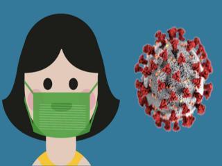 Hogyan félünk a koronavírustól? Koronavírus, járvány, veszélyhelyzet, félelem. Te hogyan félsz?