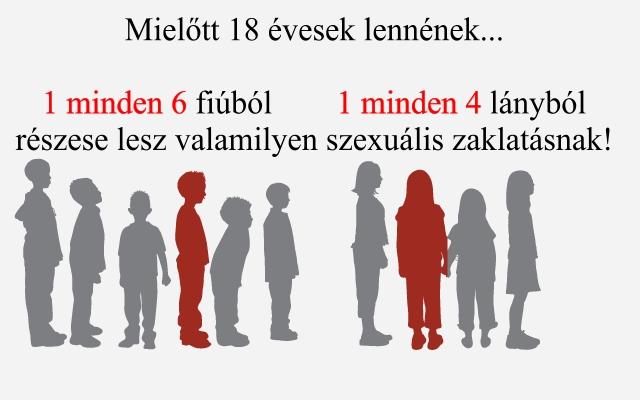 Téged ért már szexuális zaklatás? - Beszéljünk a kényes kérdésekről!